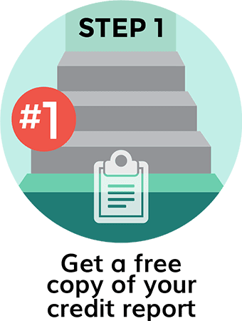 Get a Free Copy of Your Credit Report
